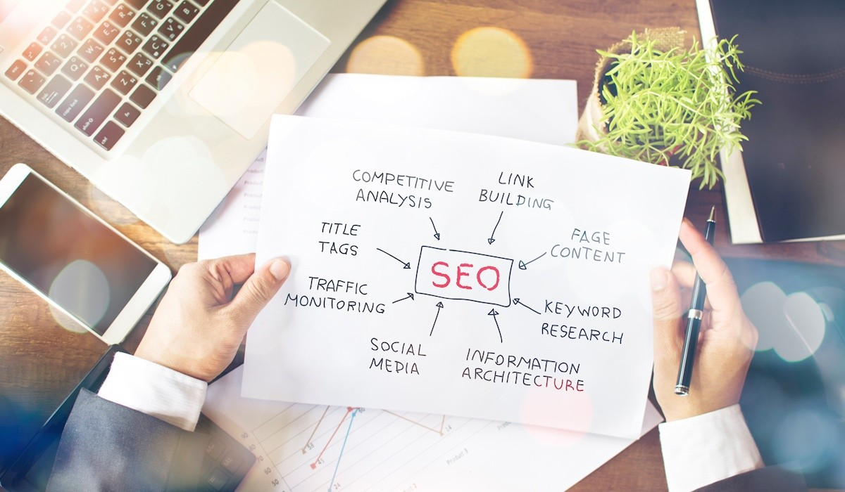 SEO optimizacija web stranica - Medialive Blog